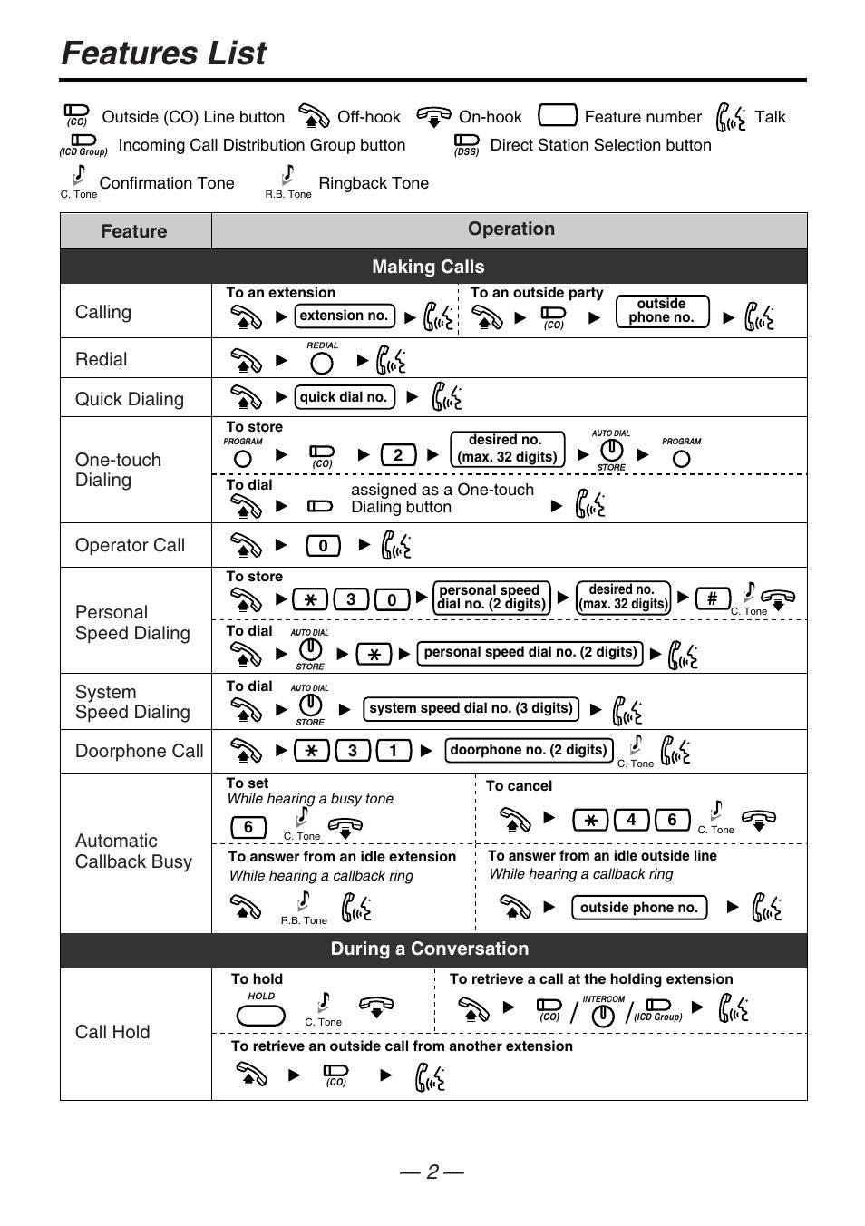 features list panasonic kx t7667 user manual page 2 10 rh manualsdir com panasonic digital super hybrid system kx-t7667 manual panasonic kx-t7667 programming manual