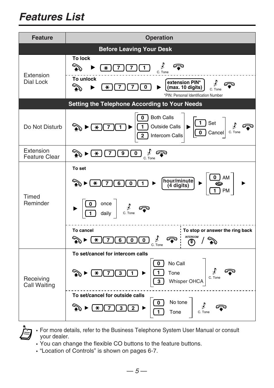 features list panasonic kx t7667 user manual page 5 10 rh manualsdir com panasonic kx-t7667 user manual panasonic digital super hybrid system kx-t7667 manual