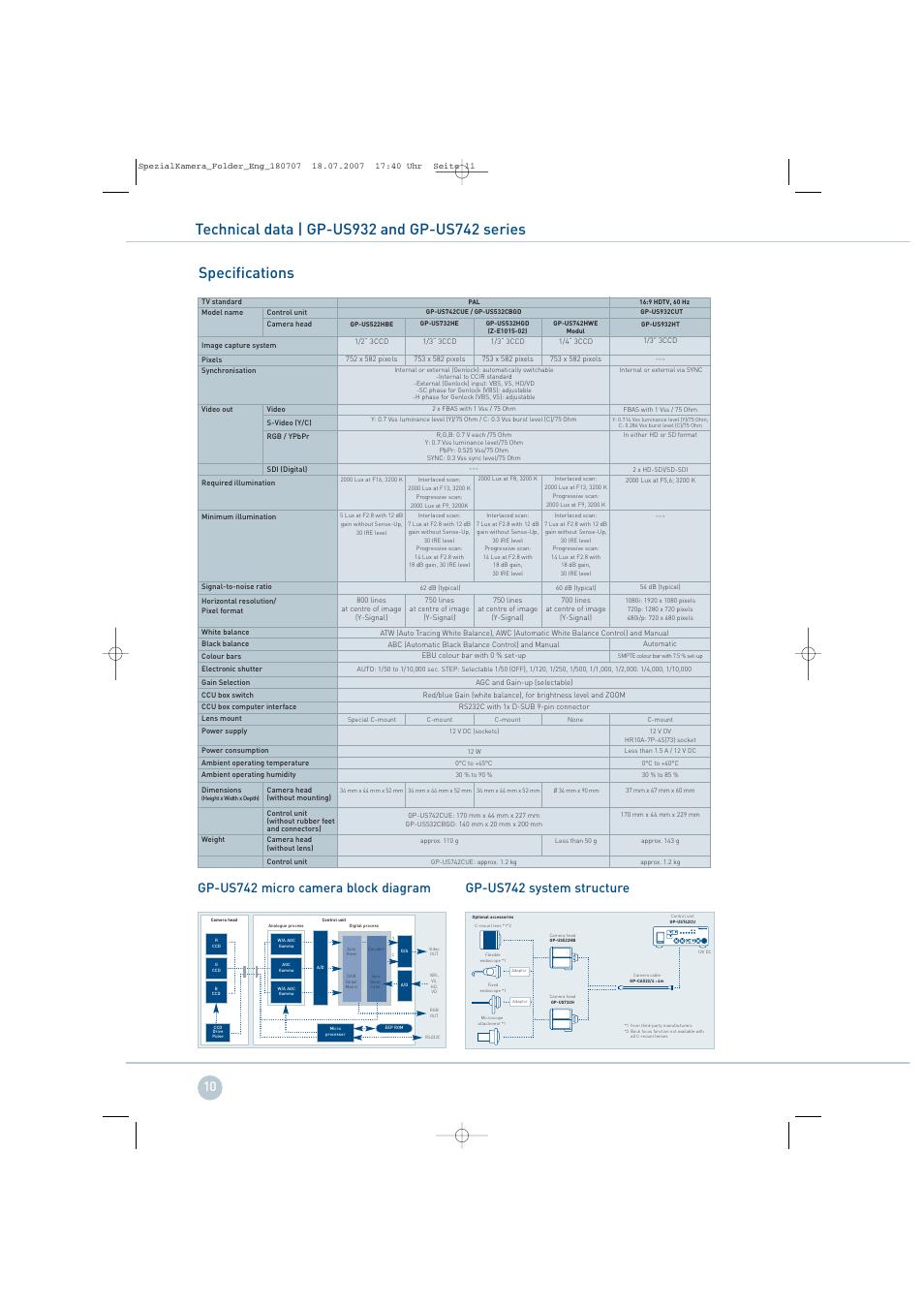 Gp-us742 system structure, Gp-us742 micro camera block diagram | Panasonic  GP