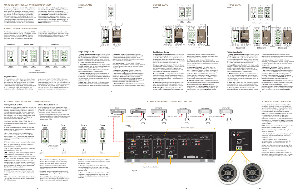 System Connections And Configuration A Typical M4