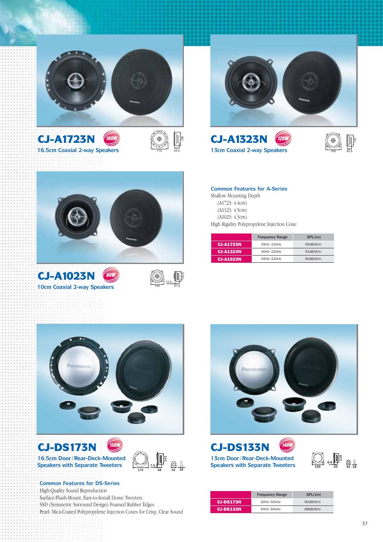 cj ds133n panasonic car audio dvd car navigation system user rh manualsdir com Panasonic DVD Car Stereo Panasonic Car Amp