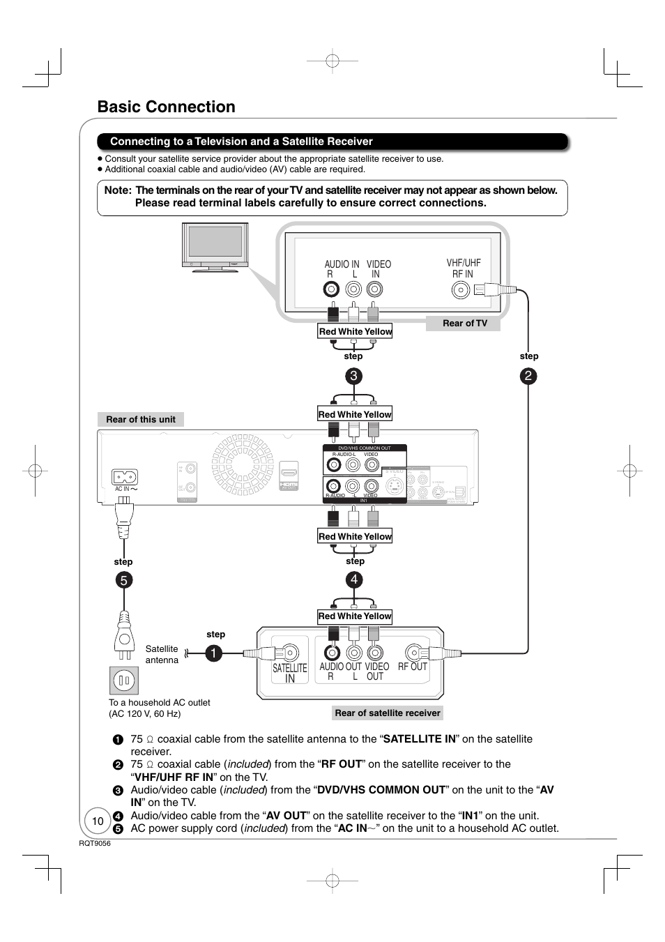 Basic Connection Satellite In Audio Out Video Panasonic Diga Dmr Coax Cable And Dish Wiring Diagrams Ez48v User Manual Page 10 100