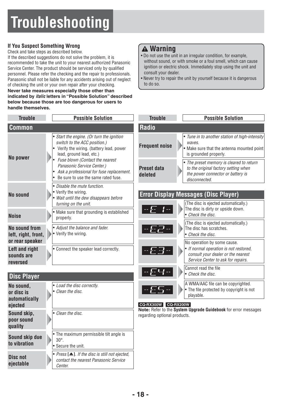 Troubleshooting Warning Common Panasonic Cq Rx102w En User Aac Unit Wiring Manual Page 18 24