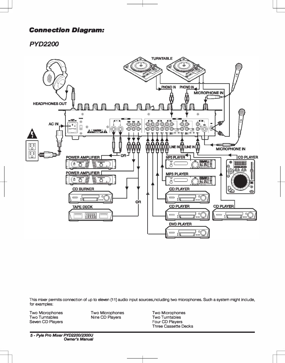 mixer hook up diagram
