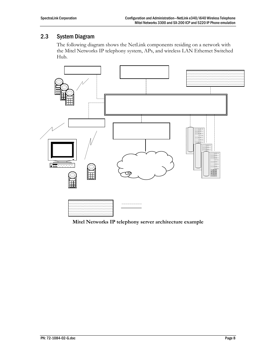 3 System Diagram Mitel Icp Platform Tftp Server Polycom Wireless Network Architecture Networks 3300 User Manual Page 8 60