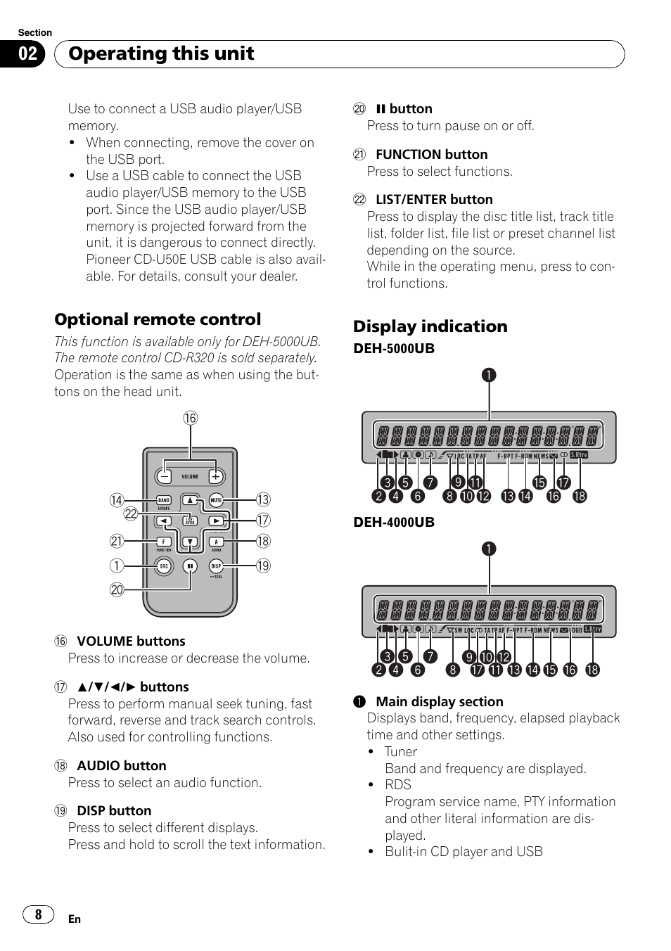 Pioneer Deh 4000ub Manual For A Mosfet 50wx4 Need Wiring Diagram Or Page 15