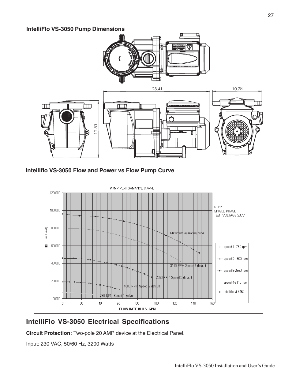 What U0026 39 S In An Electrical Panel Manual Guide