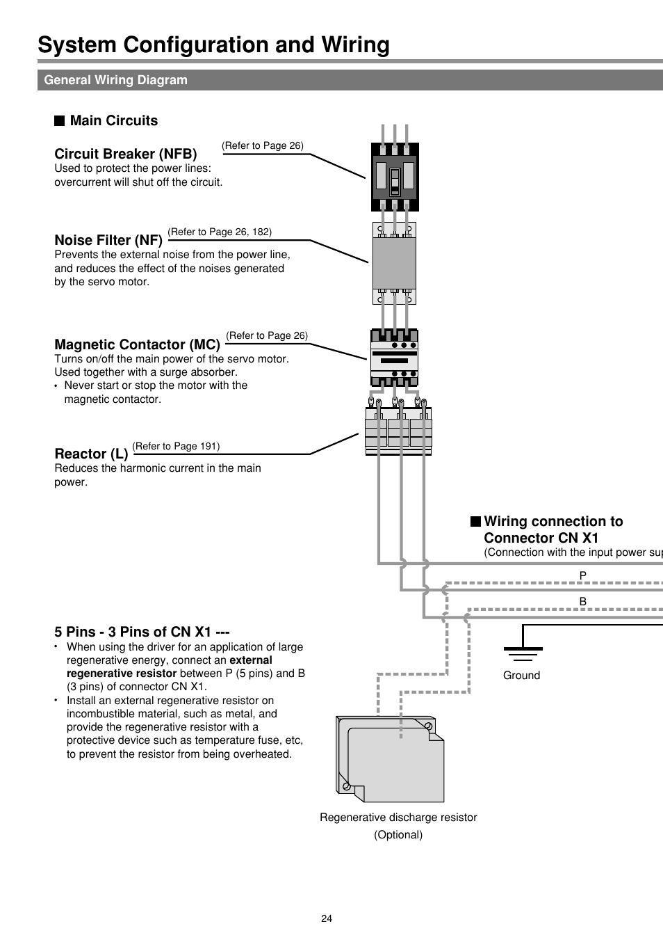 System Configuration And Wiring General Diagram Panasonic Surge Protection Device Minas E Series User Manual Page 24 216