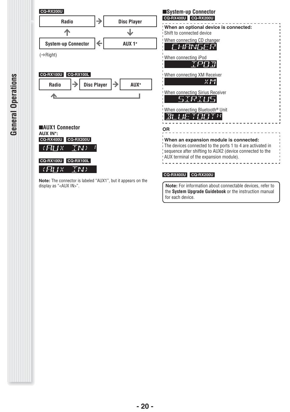 Panasonic Cq Rx100u Wiring Diagram