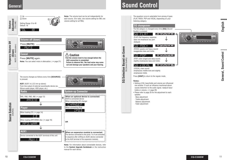 Sound Control  General  English