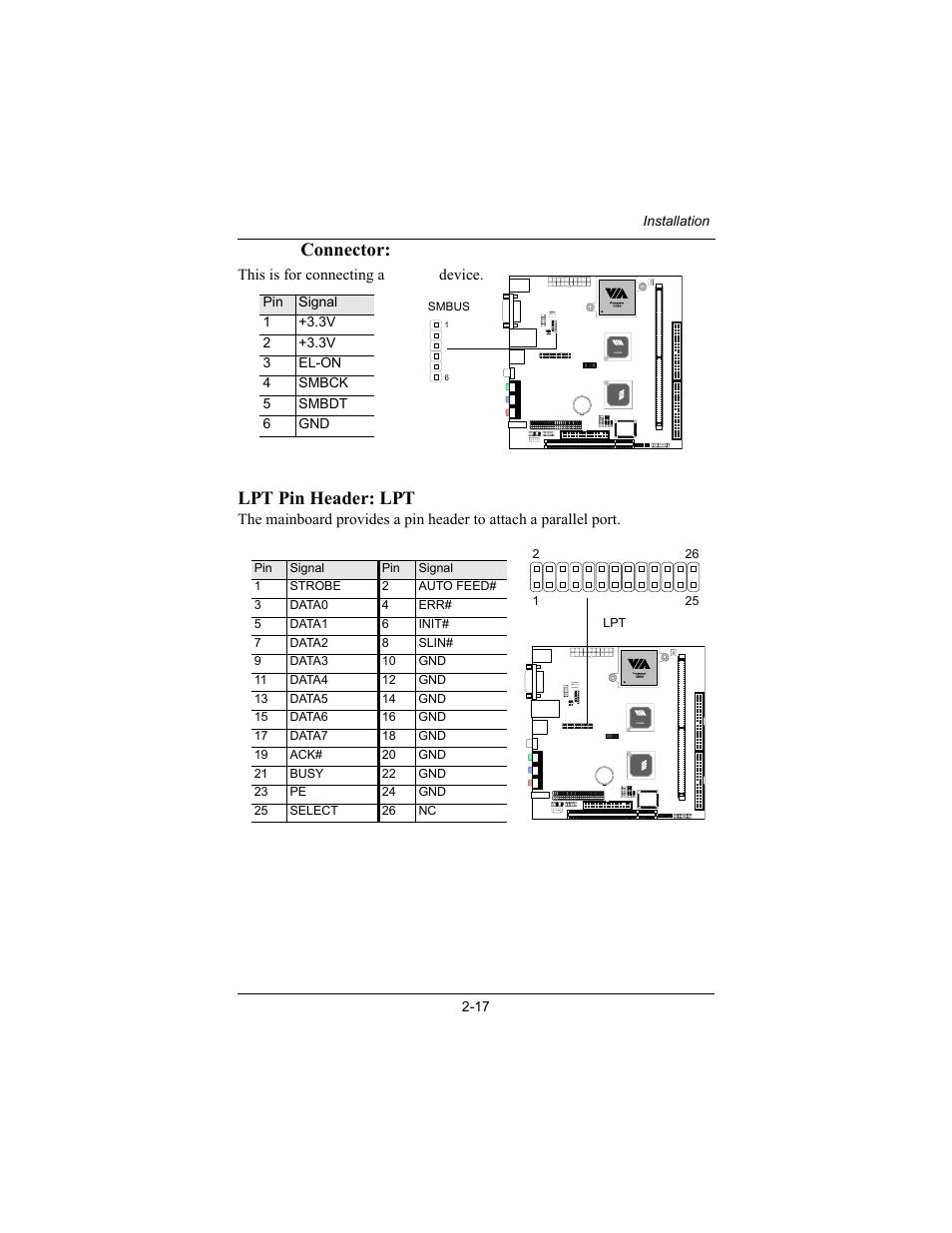 Smbus Connector Lpt Pin Header Philips Mini Itx Atx 24 Wiring Diagram Mainboard Epia Mii User Manual Page 32 75