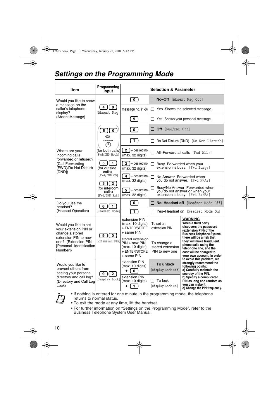 Settings On The Programming Mode Panasonic Kx T7630 User Manual Page 10 16 Original Mode
