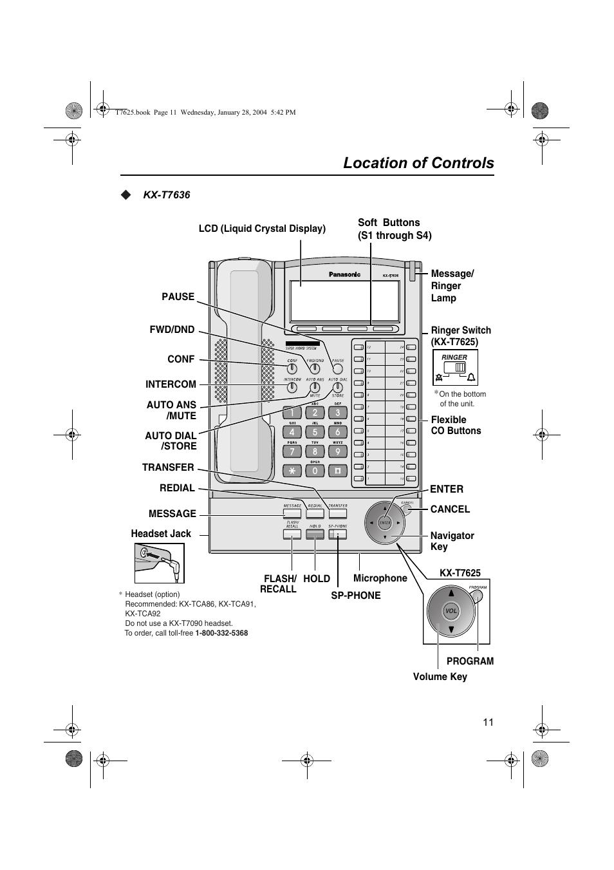 Location Of Controls Panasonic Kx T7630 User Manual Page 11 16