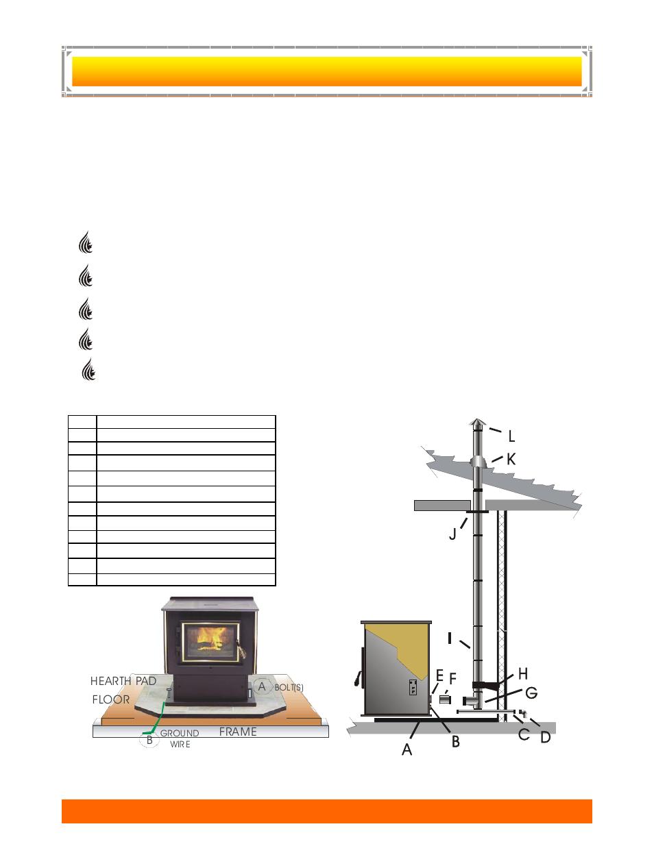 Obile, Nstallation | PelPro Wood Pellet Stoves HSPP2 User Manual ...