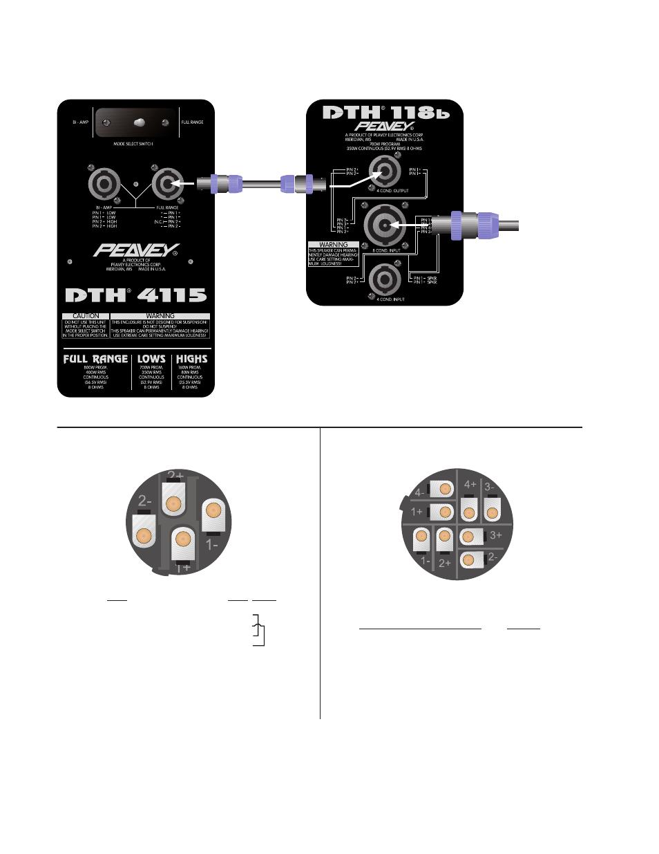 Wiring Diagram Pin Speakon Number Wire Scheme Peavey Dth 4115 User Manual Page 8 16