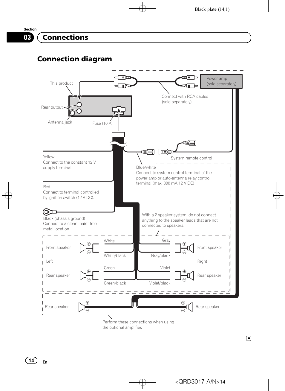Pioneer Super Tuner D Wiring Diagram
