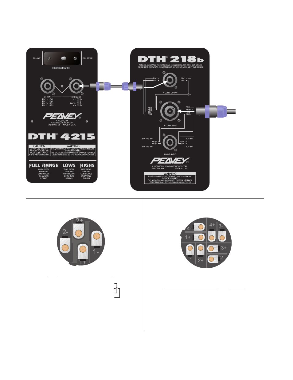 Wiring Diagram Pin Speakon Number Wire Scheme Peavey Dth 4215 Cable User Manual Page 9 16