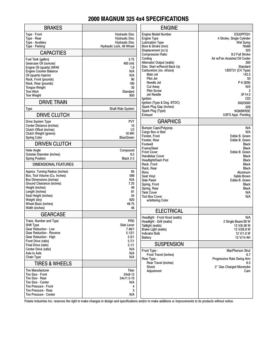 Brakes, Capacities, Drive train | Polaris MAGNUM 325 4X4 A00CD32AA User  Manual | Page 3 / 59
