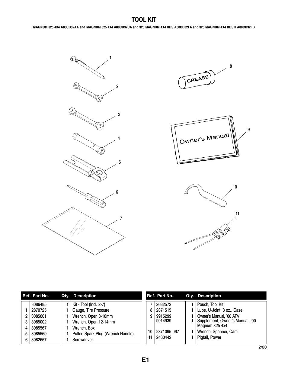 E1 tool kit   Polaris MAGNUM 325 4X4 A00CD32AA User Manual   Page 57 / 59