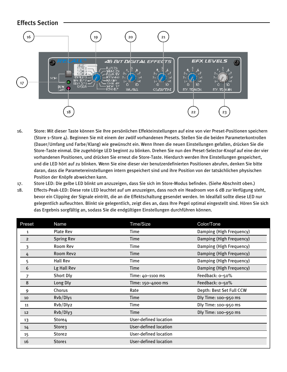 Peavey xr 684f user manual | page 48 / 64 | also for: xr 696f.