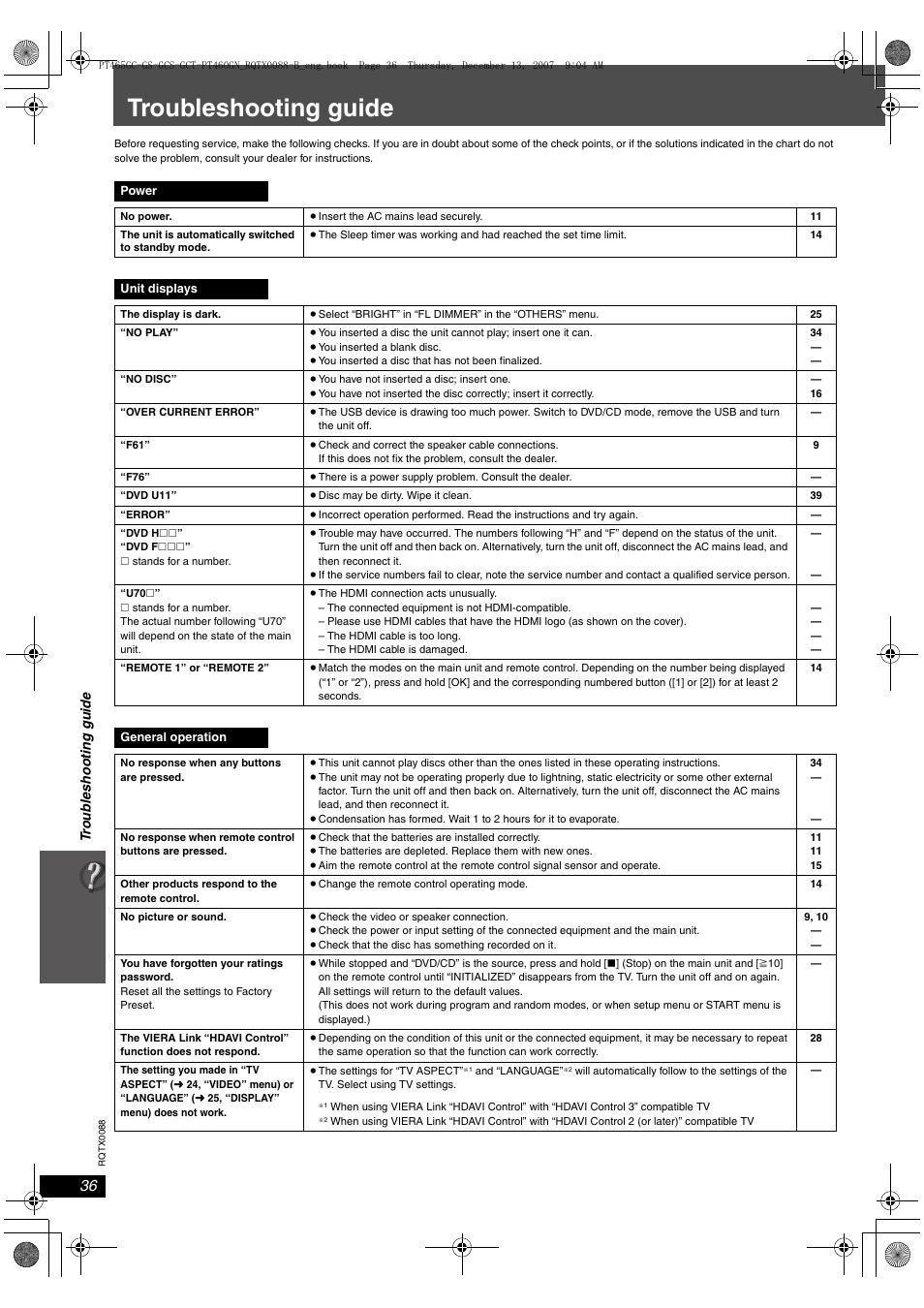 troubleshooting guide panasonic sc pt465 user manual page 36 rh manualsdir com tv fix guide melbourne tv troubleshooting guide pdf