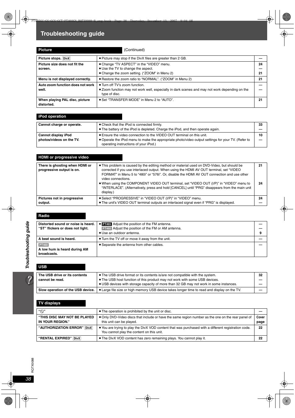 Troubleshooting guide | Panasonic SC-PT465 User Manual | Page 38 / 44