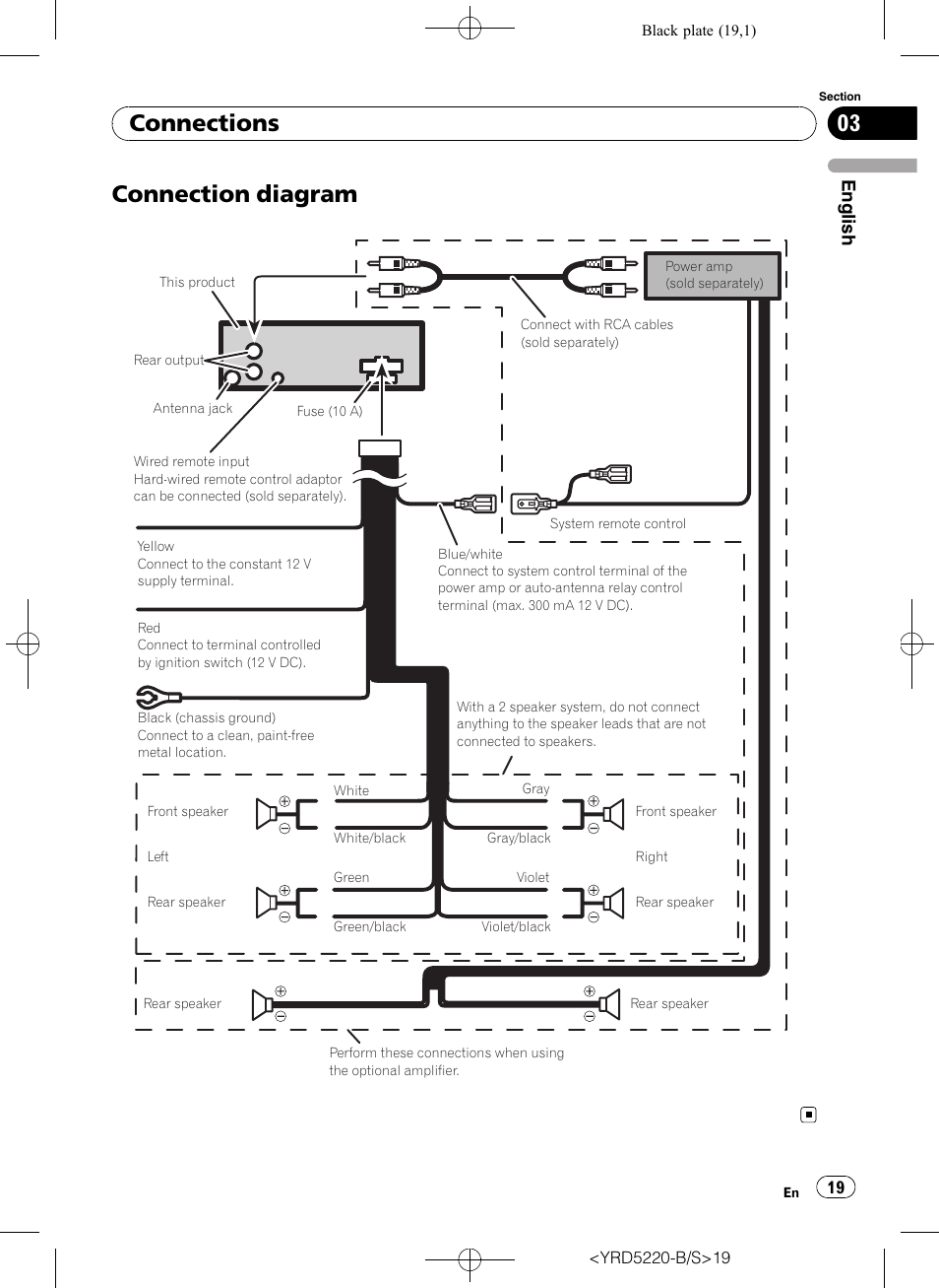connection diagram, connections pioneer super tuner iii d deh pioneer super tuner iii d mosfet 50wx4 wiring diagram connection diagram, connections pioneer super tuner iii d deh 2150ub user manual page 19 128