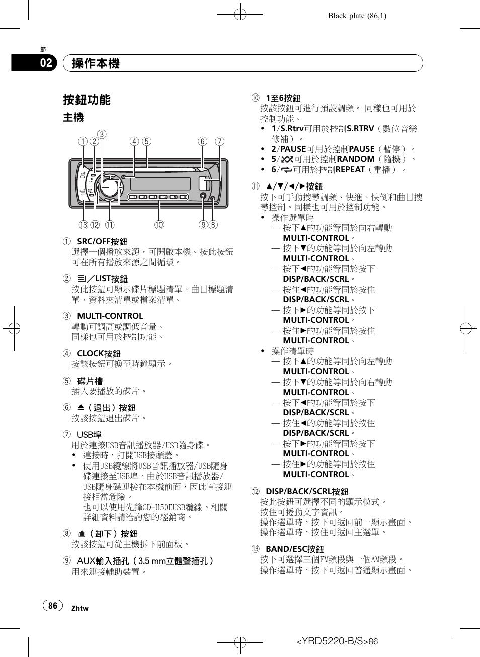 100 Pioneer Radio Deh P2900mp – Pioneer Super Tuner 3 Wiring Diagram