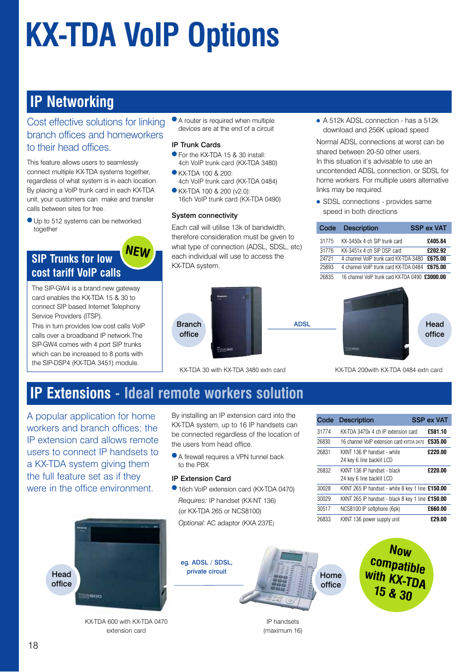 Kx-tda voip options, Ip networking, Ip extensions - ideal remote ...