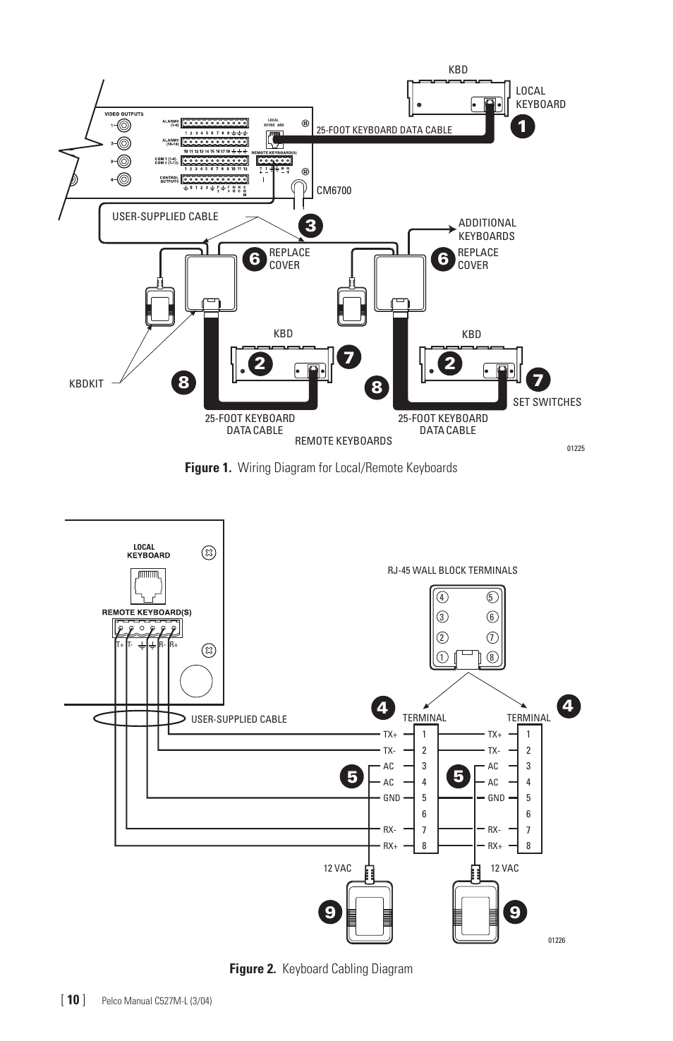 8 circuit wiring diagram pelco universal keyboard kbd300a user manual page 10 40 cat 6 8 prong wiring diagram