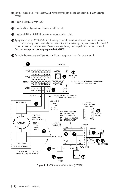 plug in the keyboard data cable pelco universal keyboard kbd300a rh manualsdir com Pelco KBD300A Troubleshooting pelco kbd300a installation manual
