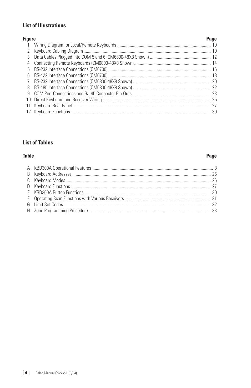 pelco universal keyboard kbd300a user manual page 4 40