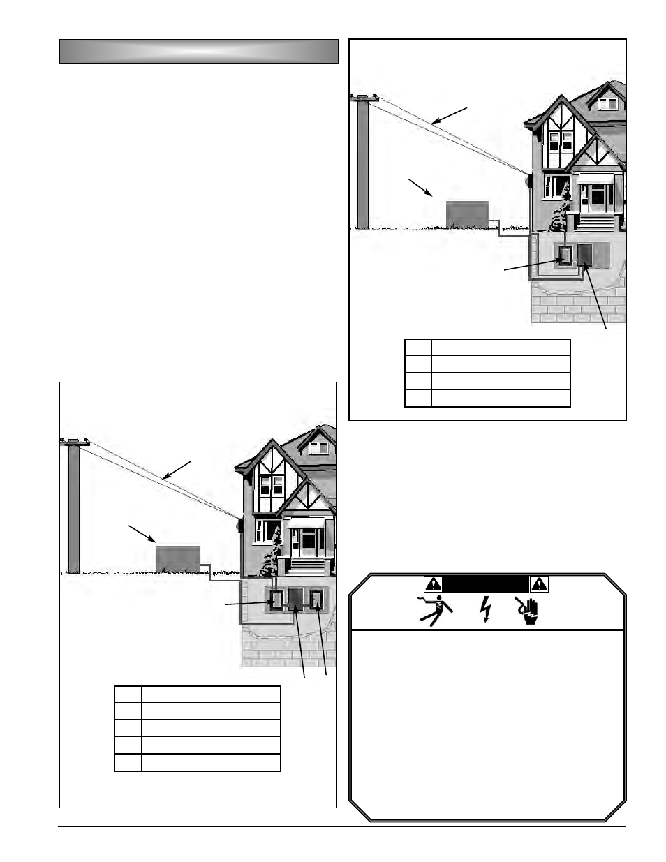 Powermate Pm400911 User Manual Page 7 48 200 Automatic Transfer Switch Wiring Diagram