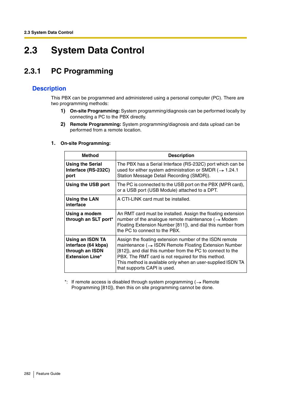 3 system data control, 1 pc programming, Pc programming | 1 pc, Programming