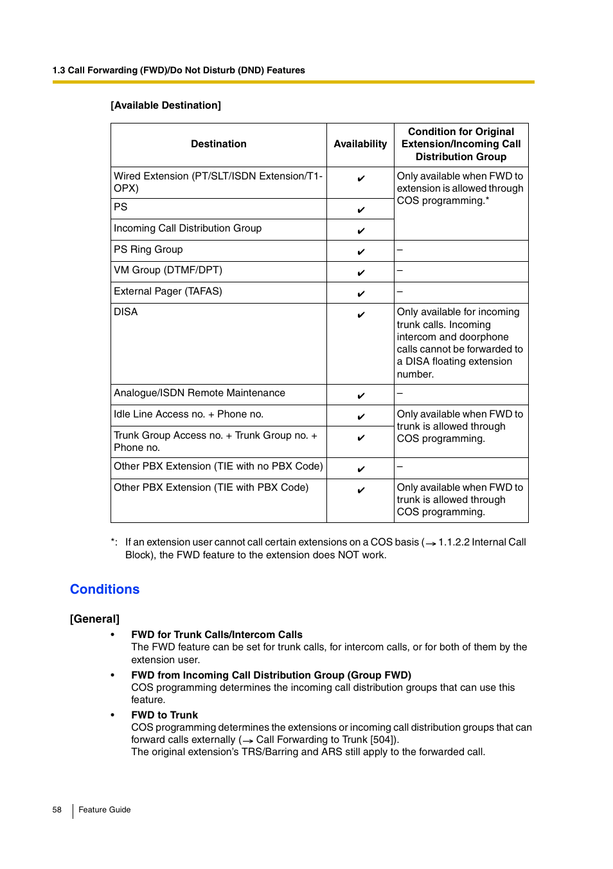 Conditions | Panasonic HYBRID IP-PBX KX-TDA200 User Manual | Page 58 /
