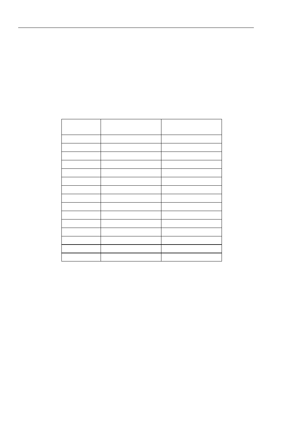 X2 connector, Resolver compatibility | Parker Products ViX250AE User Manual  | Page 43 / 136