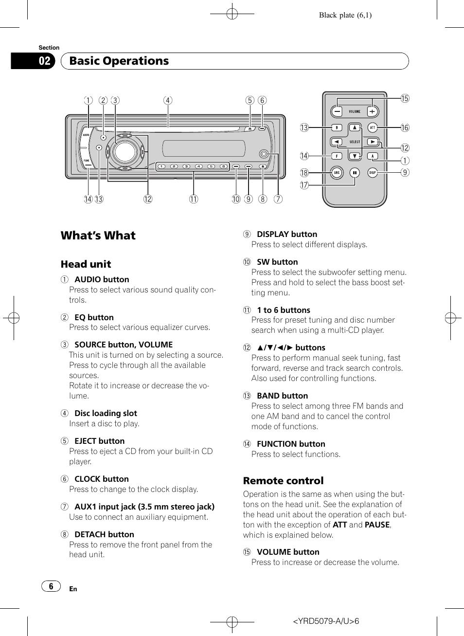 Pioneer Super Tuner Iii D Wiring Automotive Diagram 3 Chevy 1500 Light 3d