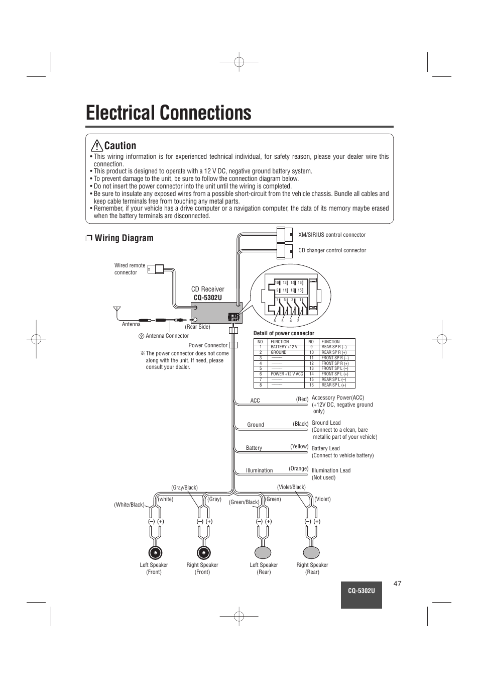 Electrical connections, Caution, Wiring diagram | Panasonic CQ-5302U User  Manual | Page