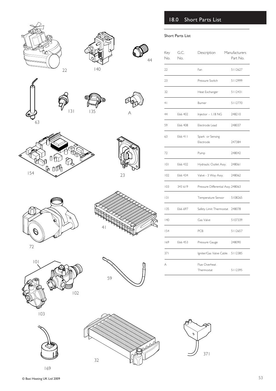 1953 Cadillac Owners Manual User Guide