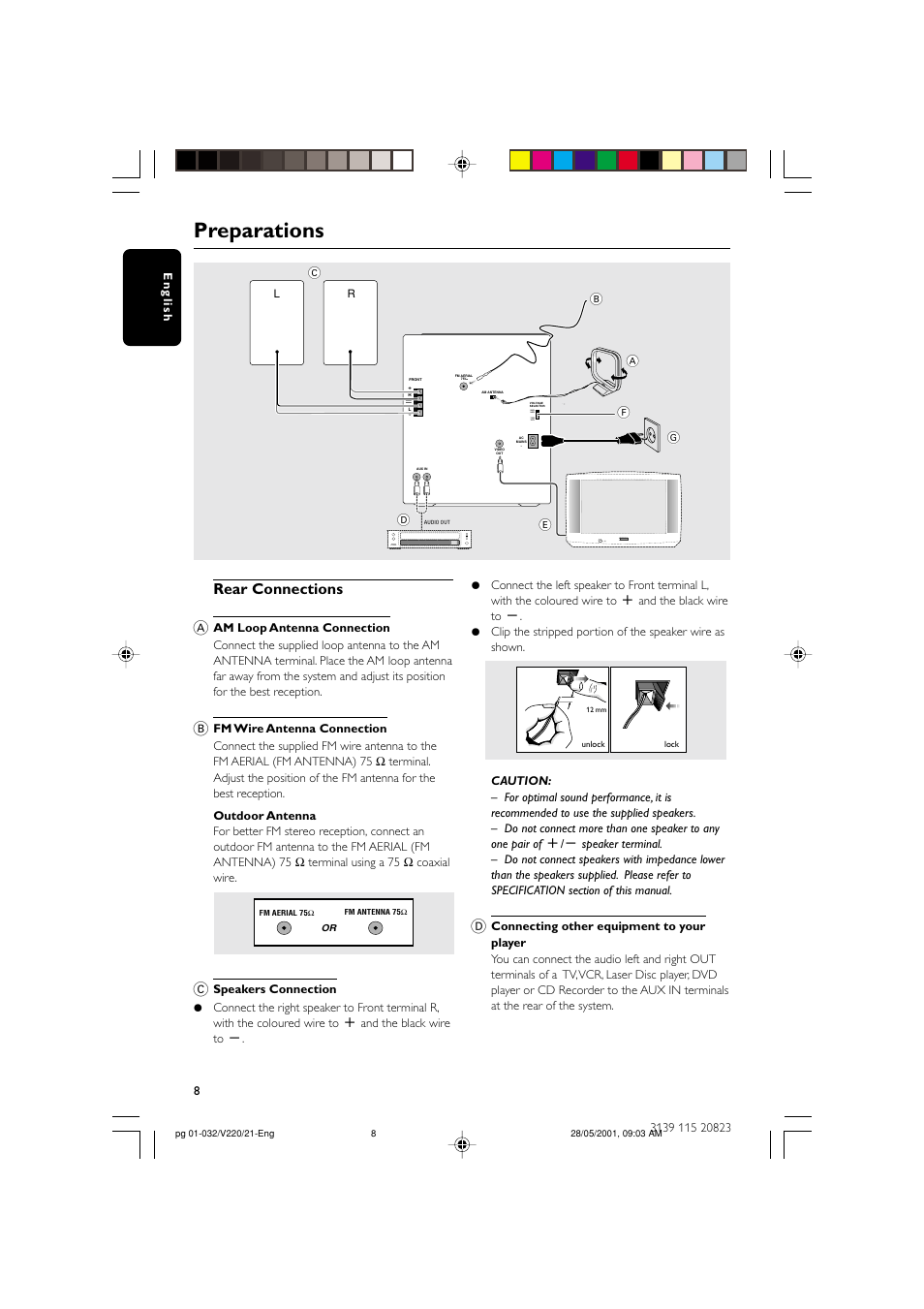 Philips 21 Tv Diagram Trusted Wiring Index 238 Control Circuit Seekiccom Preparations Rear Connections A Fw V220 User Manual Vizio