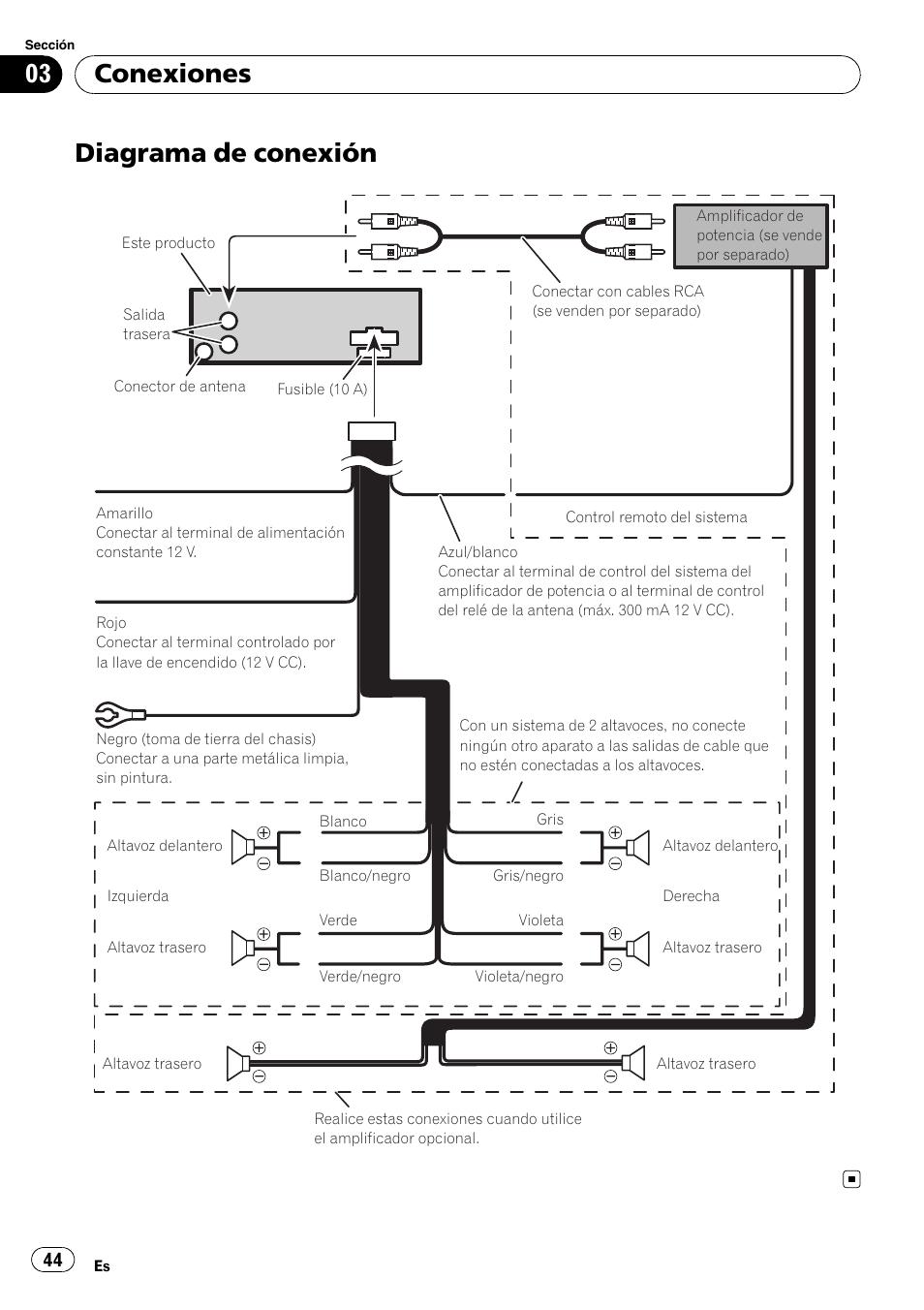 diagrama de conexi n conexiones pioneer deh 1200mp user manual rh manualsdir com pioneer deh-1200mp service manual pioneer deh 1200mp installation manual