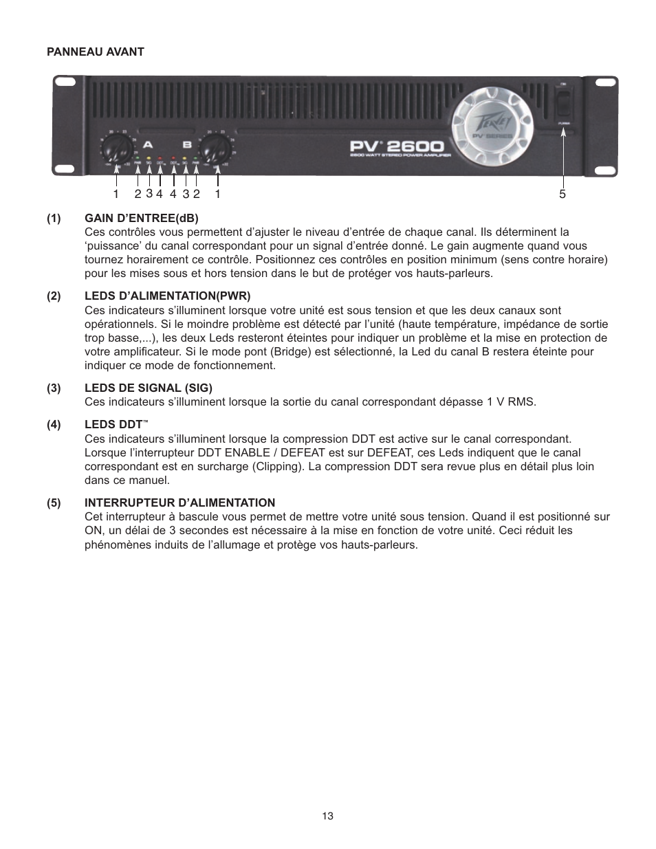 peavey pv 1500 user manual page 13 32 original mode also for rh manualsdir com Clip Art User Guide Quick Reference Guide