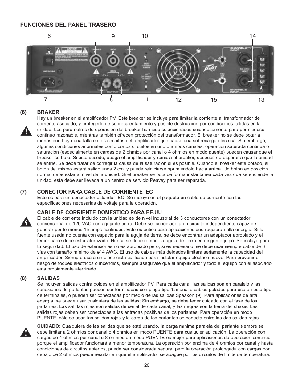 peavey pv 1500 user manual page 20 32 original mode also for rh manualsdir com Quick Reference Guide User Guide Template