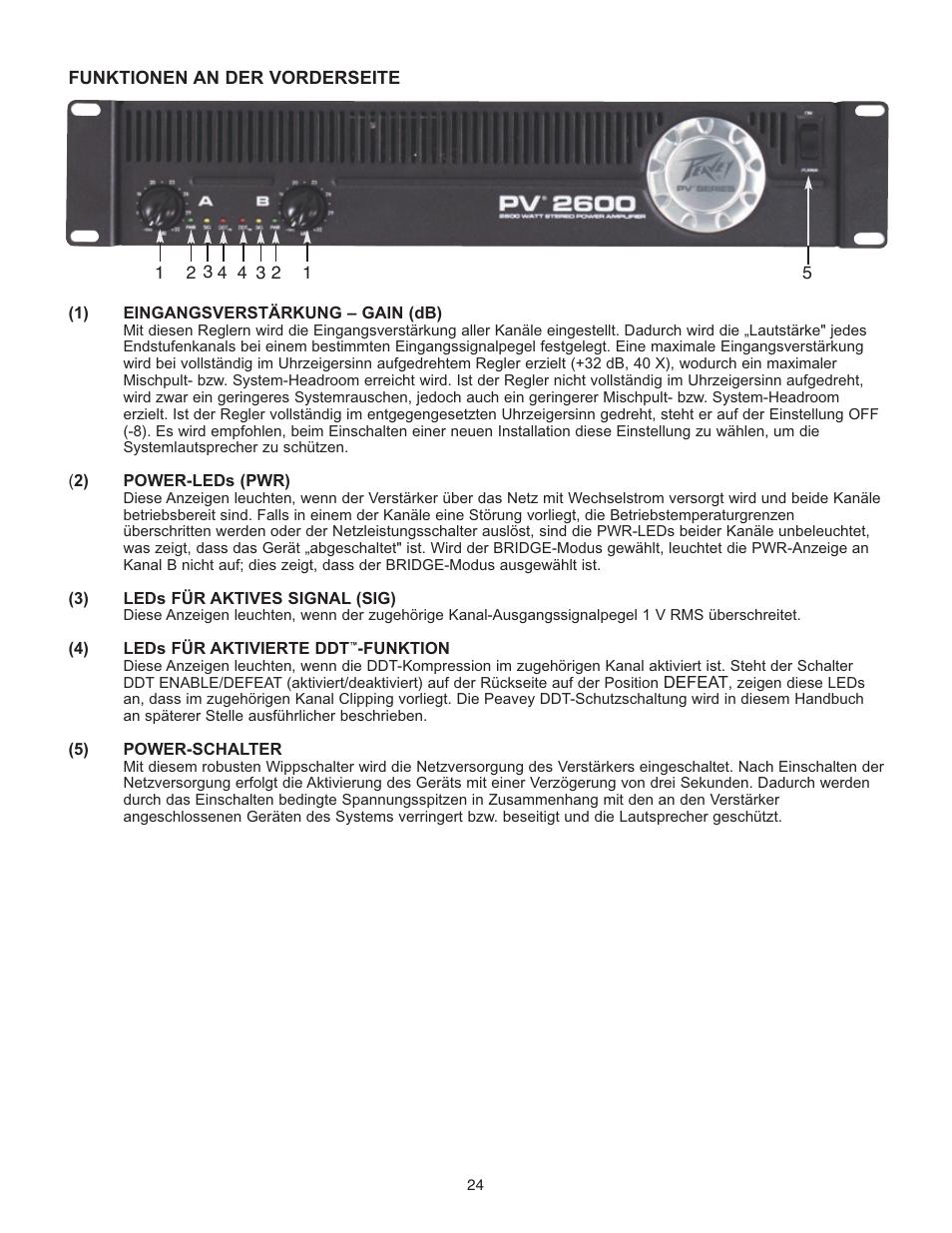 peavey pv 1500 user manual page 24 32 original mode also for rh manualsdir com Peavey Powered Speakers Peavey PV Series PV 215