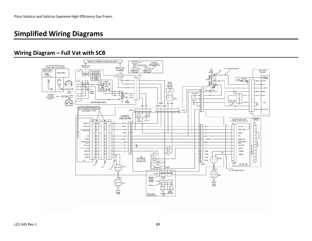 simplified wiring diagrams  wiring diagram  u2013 full vat with scb