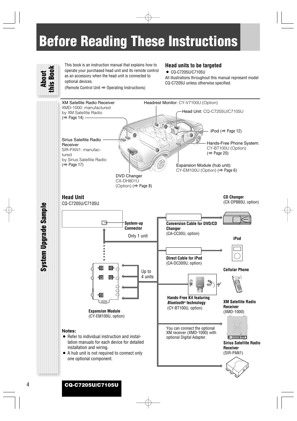 Panasonic Cq Wiring Diagram And Schematics Cqcp137u Before Reading These Instructions About This Book System Upgrade C7105u