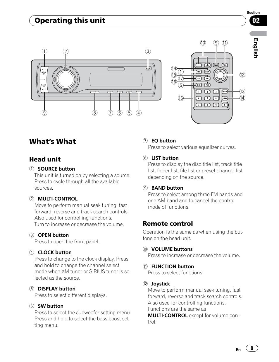 parts controls front panel remote control pioneer deh p5900ib rh manualsdir com