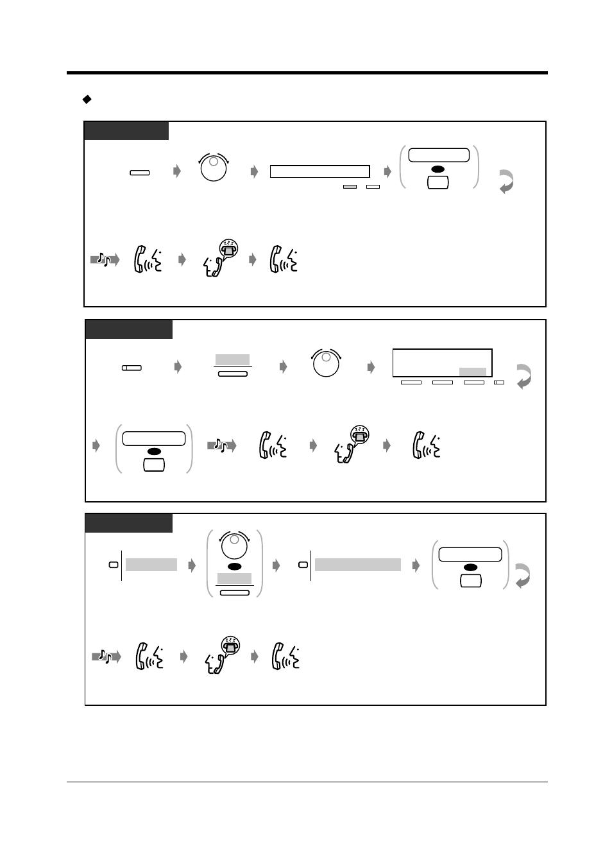 User manual 101, External (contd.), T7531 | T7533 | Panasonic KX