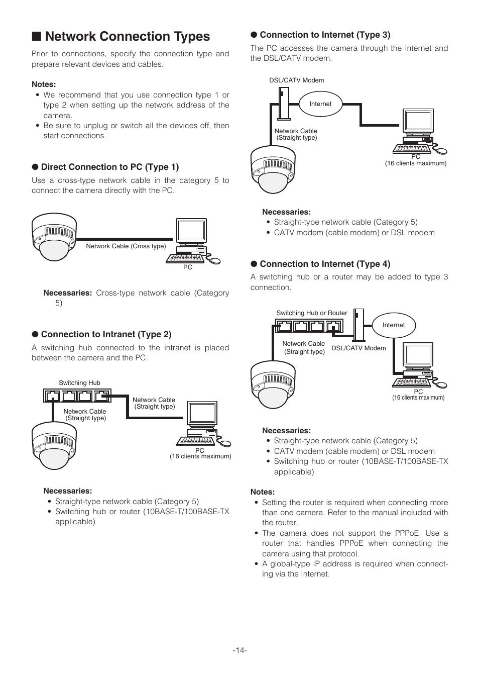 network connection types panasonic wv nw470s user manual page 14 rh manualsdir com Panasonic Viera Manual Panasonic.comsupportbycncompass
