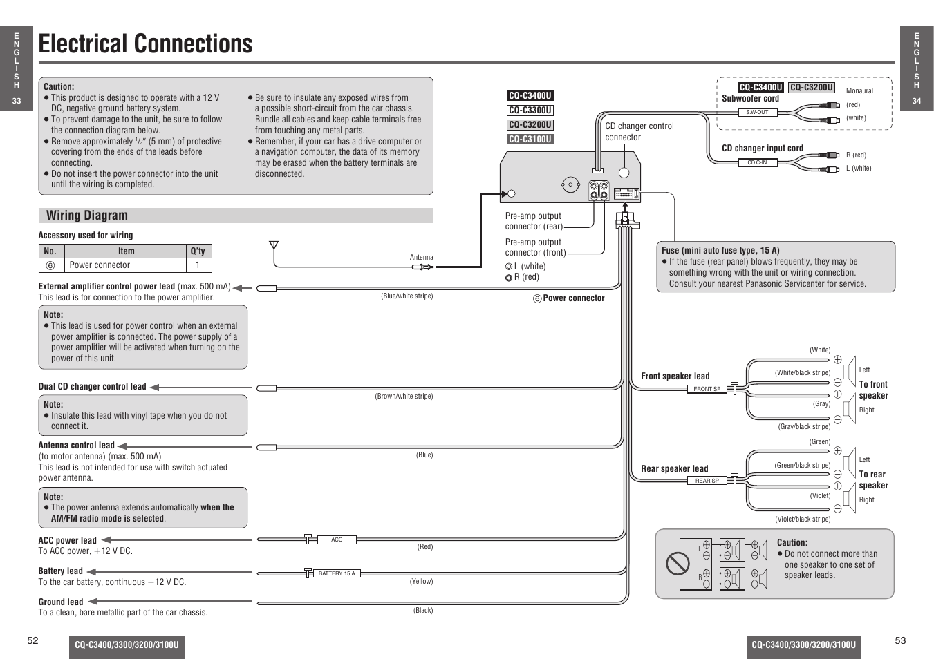 Electrical connections, Wiring diagram | Panasonic C3100U User Manual |  Page 21 / 24